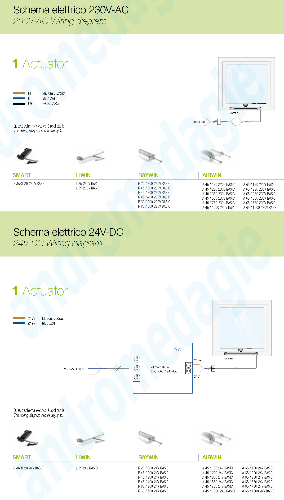 SKYLIWIN350LB-BASIC KIT PER LUCERNAIO ANTA MAX 70 KG
