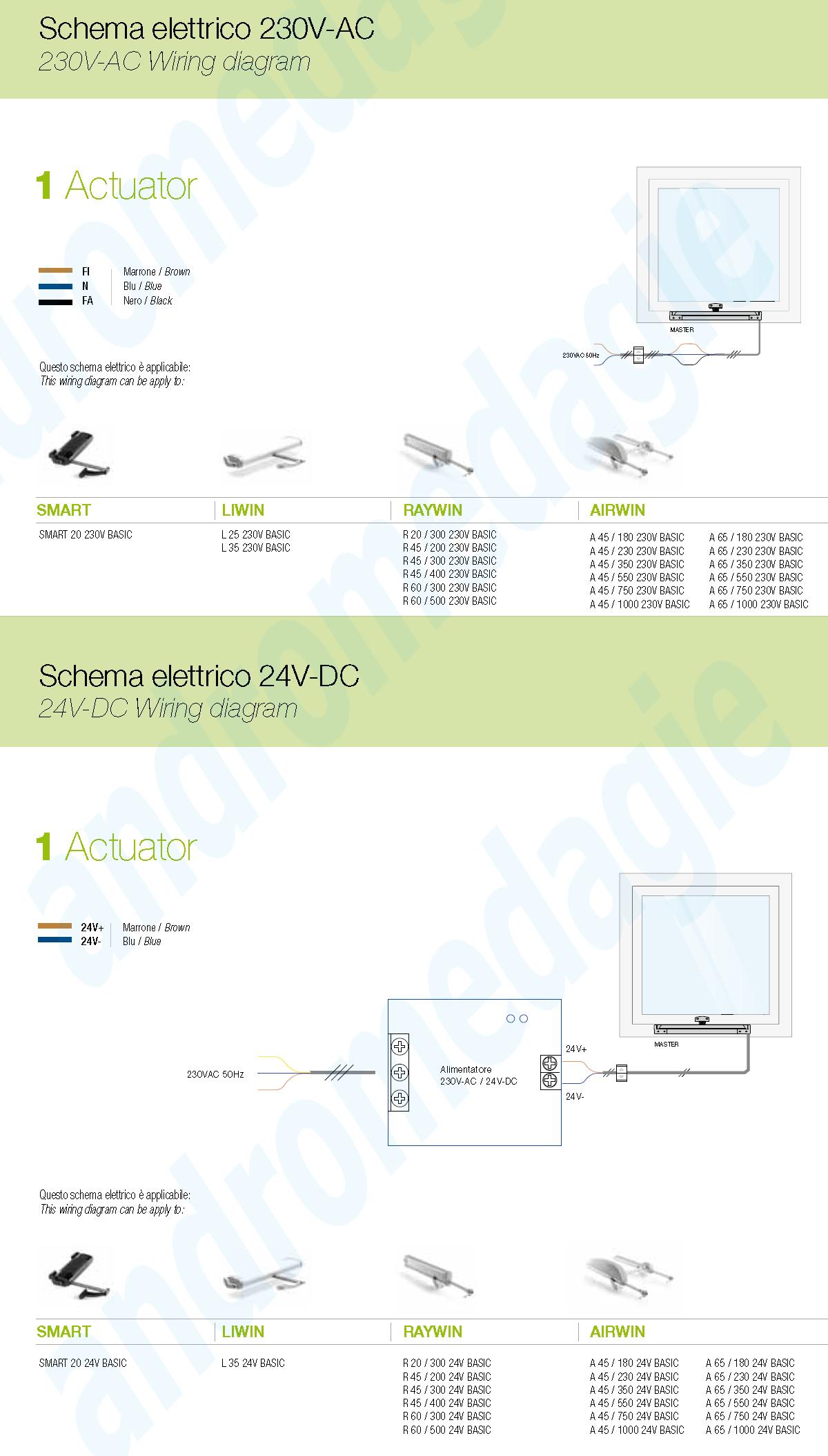 SKYSMART200HW-BASIC KIT PER LUCERNAIO ANTA MAX 40 KG