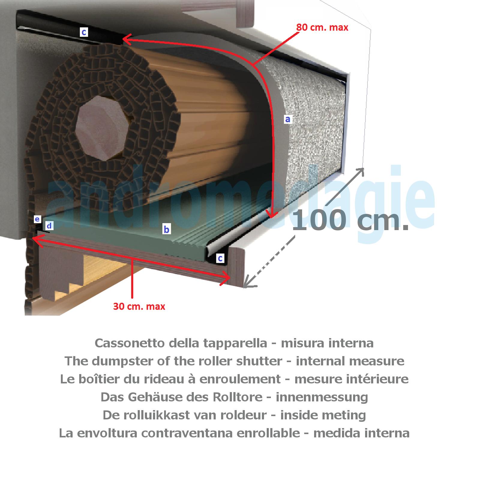 RF100 PROFESSIONAL KIT RENOVA SYSTEM FOR ROLLER SHUTTERS