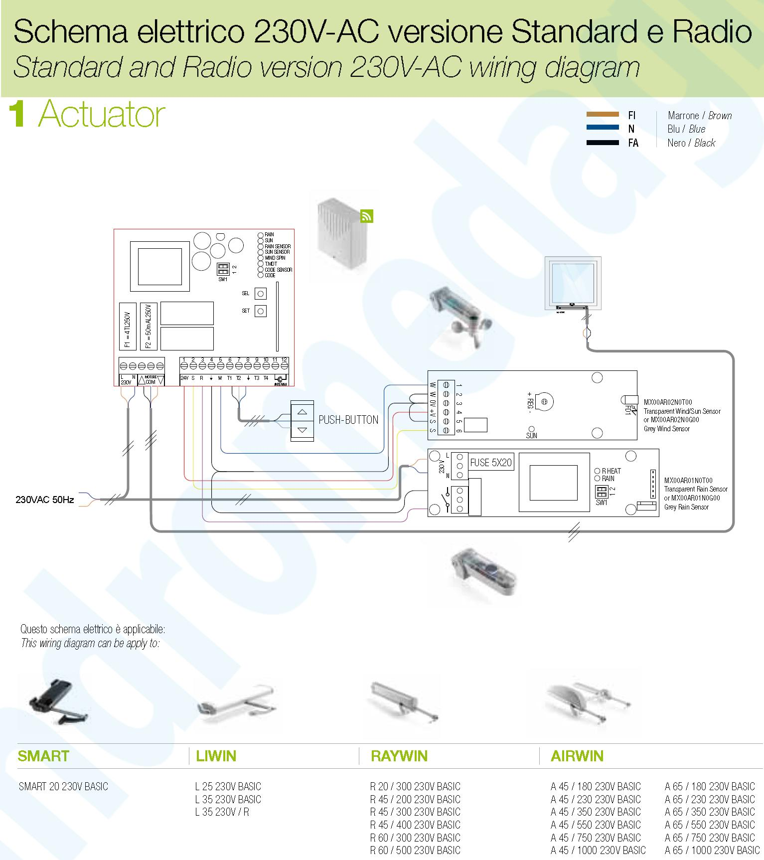 FAST 500N 230V C=200 MM + UNITA DI CONTROLLO RADIO 230V + R1 CONTROL BLU